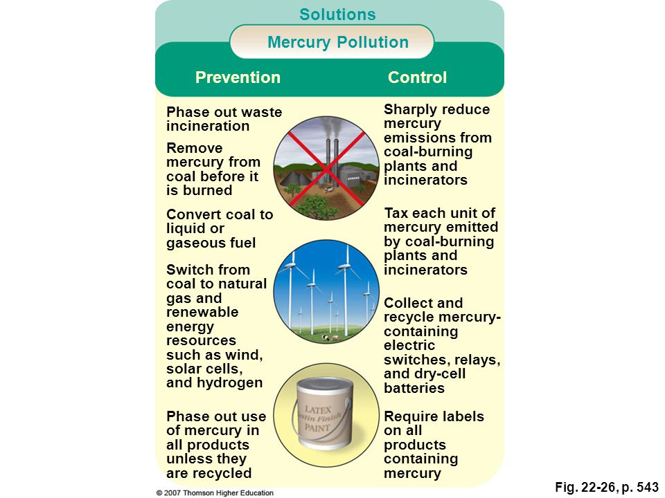 Fig. 22-26, p. 543 Solutions Mercury Pollution Phase out use of mercury in all products unless they are recycled Require labels on all products contai