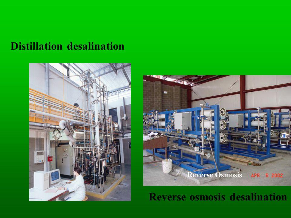 Distillation desalination Reverse osmosis desalination