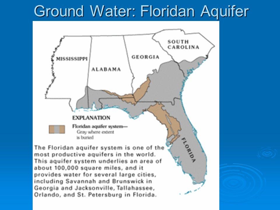 Ground Water: Springs