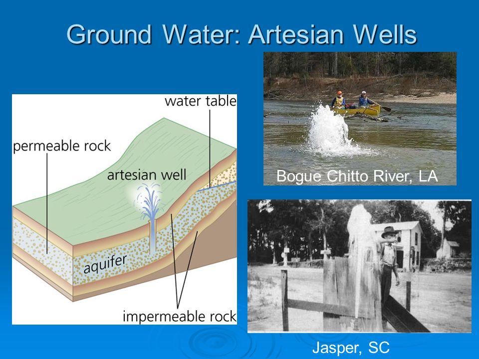 Ground Water: Artesian Wells ga.water.usgs.gov/edu/gwartesian.html The diagram below shows the aquifer system near Brunswick, Georgia, as it was before development of the Floridan aquifer system in the 1880s.