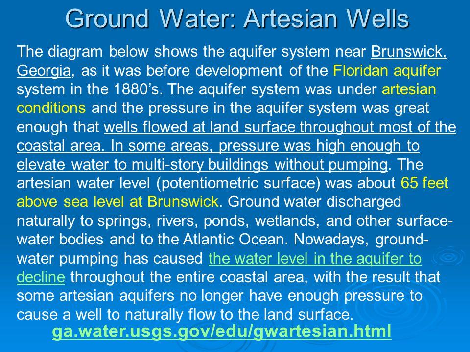 Ground Water: Artesian Wells ga.water.usgs.gov/edu/gwartesian.html