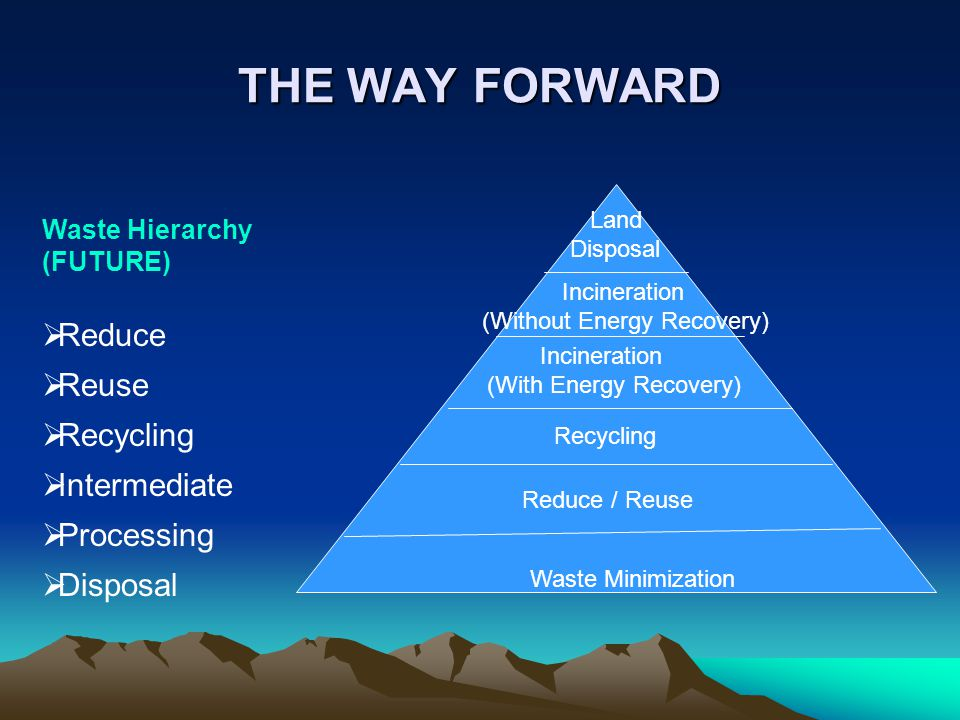 THE WAY FORWARD Waste Minimization Reduce / Reuse Recycling Incineration (With Energy Recovery) Incineration (Without Energy Recovery) Land Disposal W