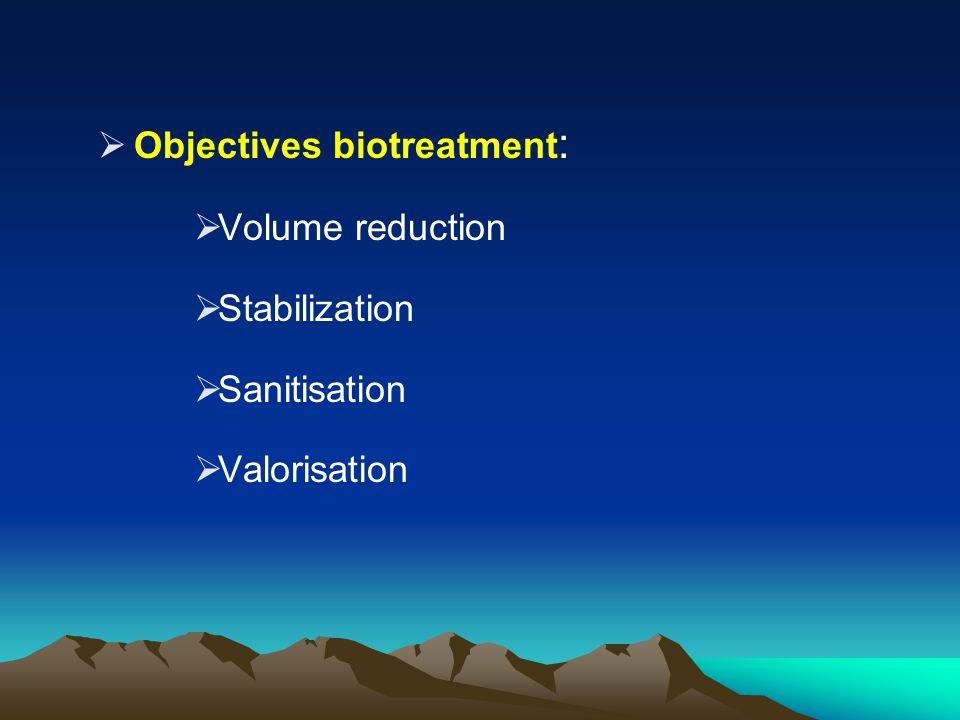 Objectives biotreatment : Volume reduction Stabilization Sanitisation Valorisation