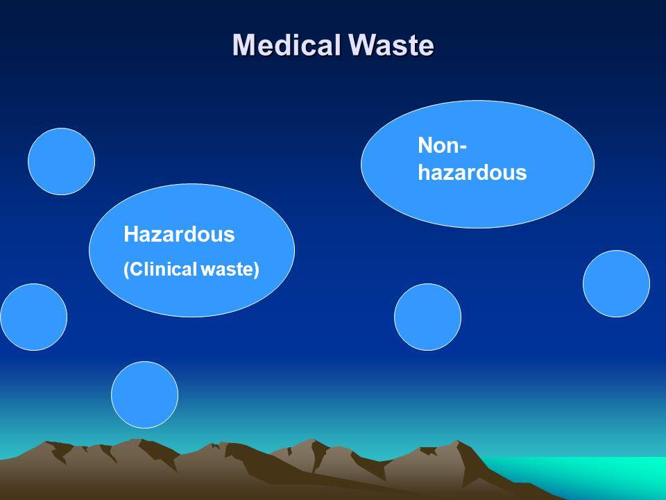 Medical Waste Hazardous (Clinical waste) Non- hazardous