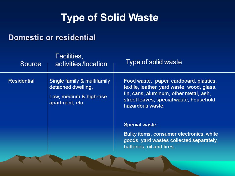 Domestic or residential Facilities, activities /location Type of solid waste Source ResidentialSingle family & multifamily detached dwelling, Low, med