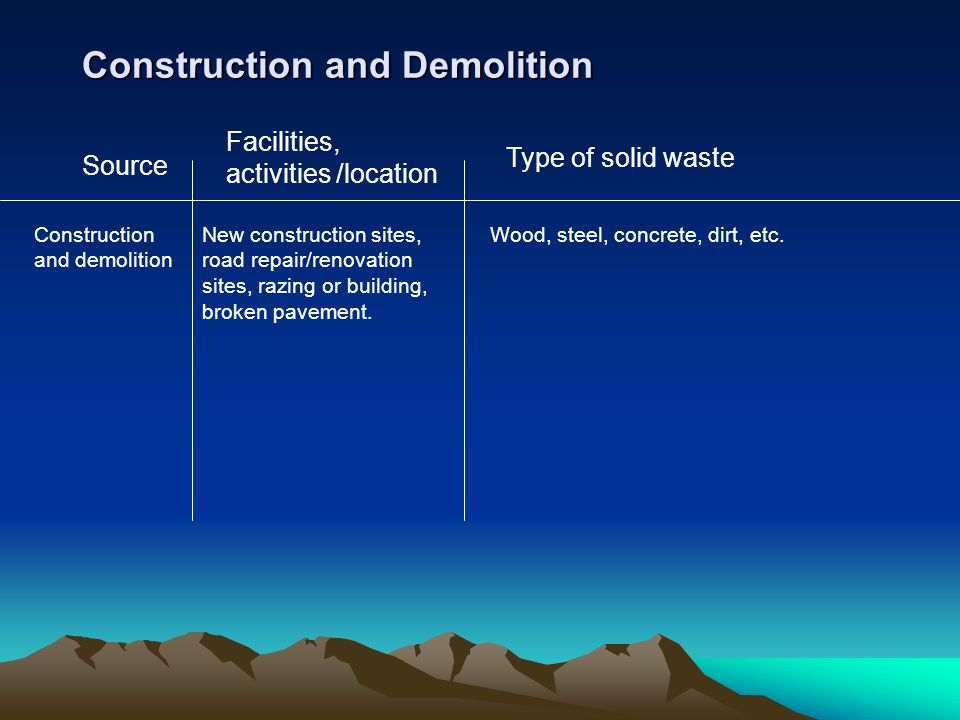 Construction and Demolition Facilities, activities /location Type of solid waste Source Construction and demolition New construction sites, road repai