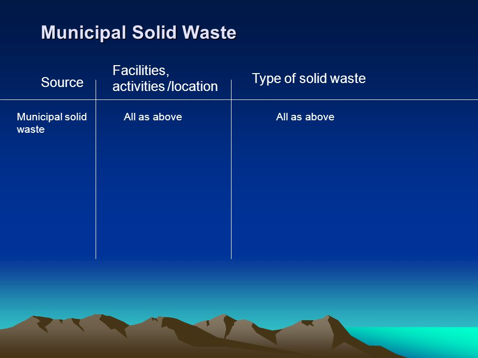 Municipal Solid Waste Facilities, activities /location Type of solid waste Source Municipal solid waste All as above
