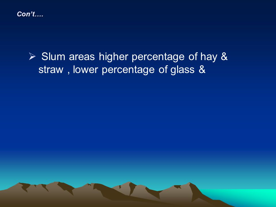 Cont…. Slum areas higher percentage of hay & straw, lower percentage of glass &