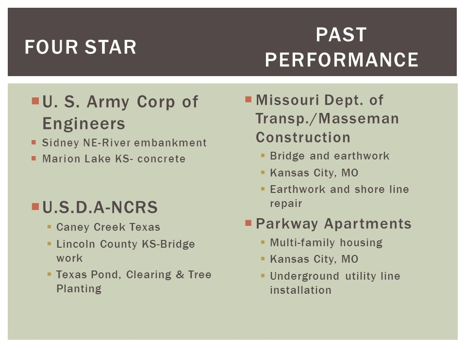 U. S. Army Corp of Engineers Sidney NE-River embankment Marion Lake KS- concrete U.S.D.A-NCRS Caney Creek Texas Lincoln County KS-Bridge work Texas Po