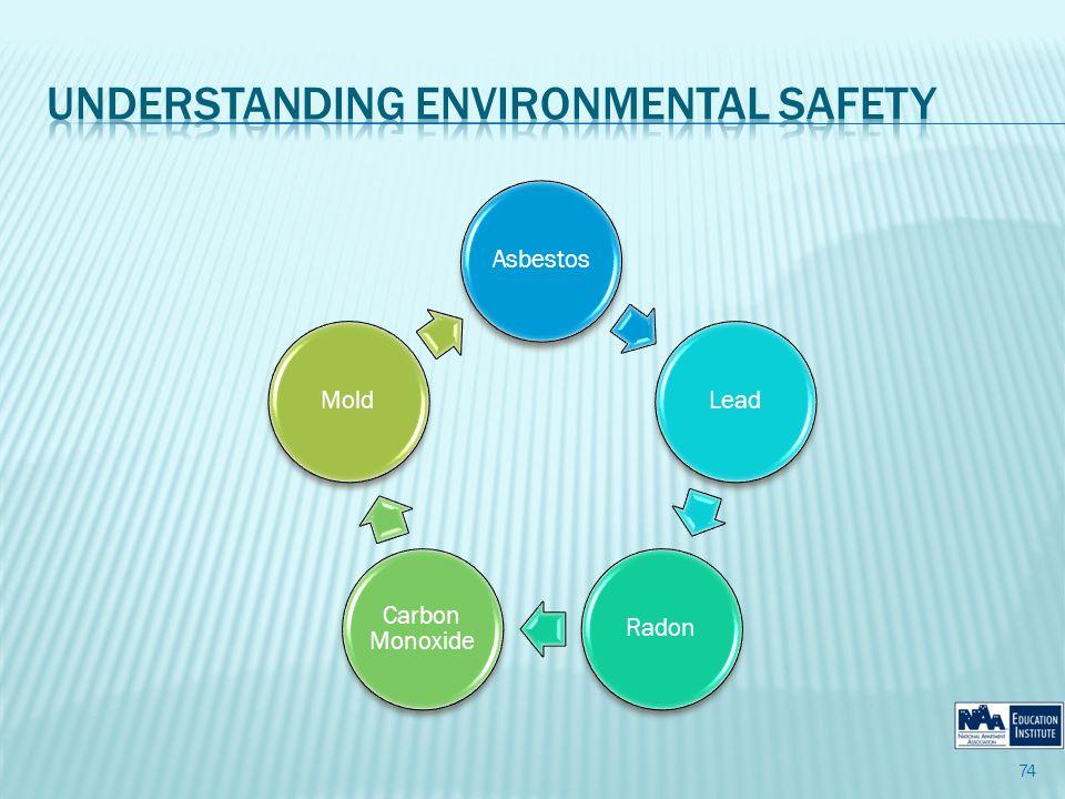 AsbestosLeadRadon Carbon Monoxide Mold 74