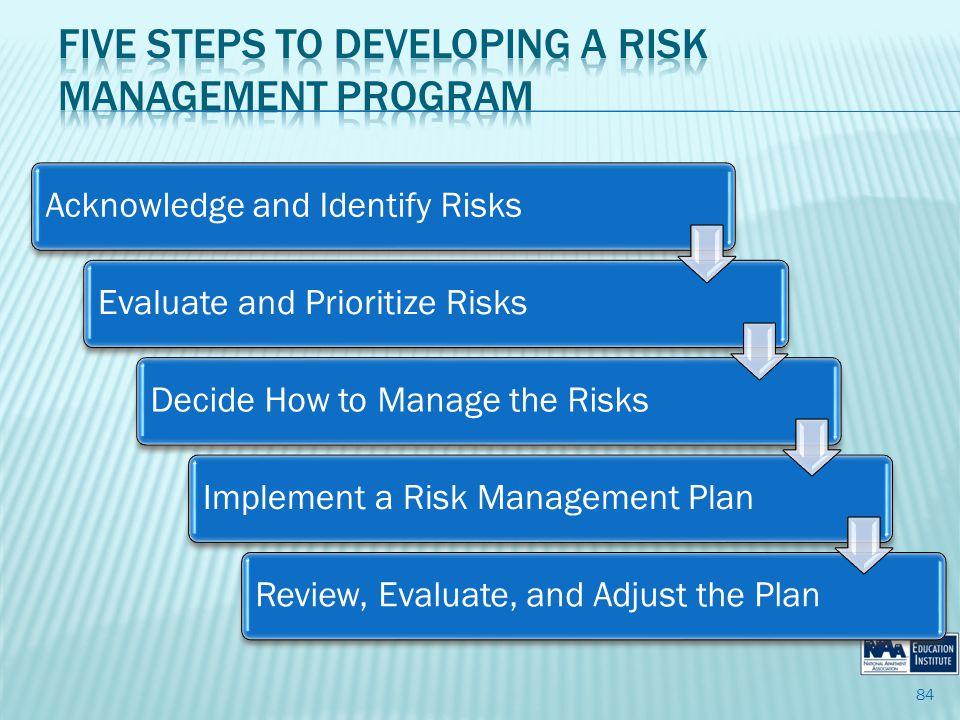 Acknowledge and Identify RisksEvaluate and Prioritize RisksDecide How to Manage the RisksImplement a Risk Management PlanReview, Evaluate, and Adjust the Plan 84