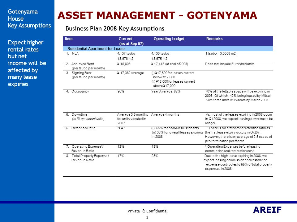 Private & Confidential 3 AREIF Gotenyama House Key Assumptions Business Plan 2008 Key Assumptions ASSET MANAGEMENT - GOTENYAMA Expect higher rental rates but net income will be affected by many lease expiries