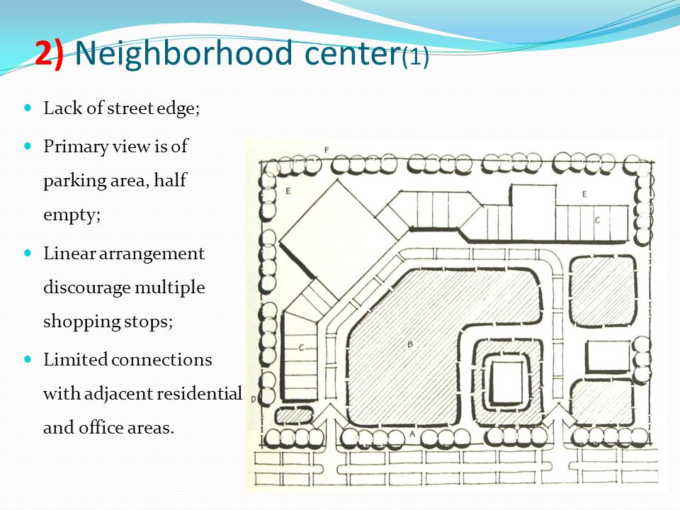 2) Neighborhood center (1) Lack of street edge; Primary view is of parking area, half empty; Linear arrangement discourage multiple shopping stops; Limited connections with adjacent residential and office areas.