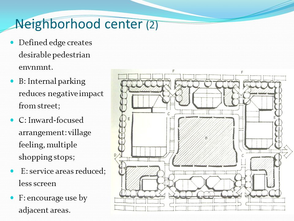 Neighborhood center (2) Defined edge creates desirable pedestrian envnmnt. B: Internal parking reduces negative impact from street; C: Inward-focused