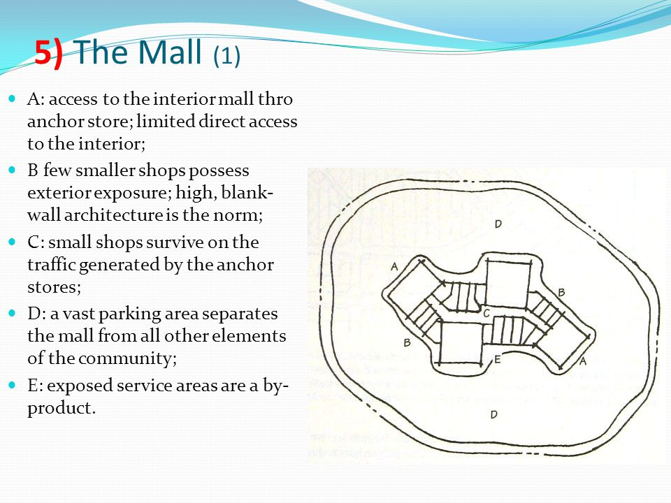 5) The Mall (1) A: access to the interior mall thro anchor store; limited direct access to the interior; B few smaller shops possess exterior exposure; high, blank- wall architecture is the norm; C: small shops survive on the traffic generated by the anchor stores; D: a vast parking area separates the mall from all other elements of the community; E: exposed service areas are a by- product.