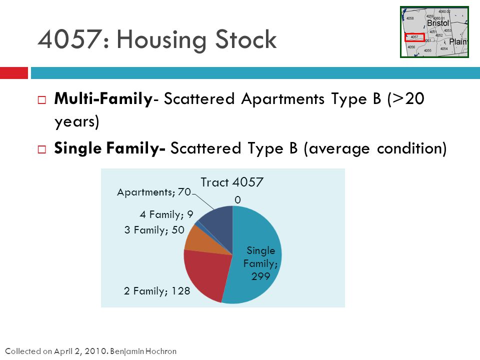 4057: Housing Stock Collected on April 2, 2010.