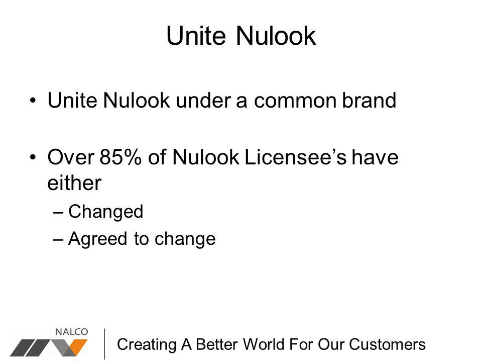 Creating A Better World For Our Customers Unite Nulook Unite Nulook under a common brand Over 85% of Nulook Licensees have either –Changed –Agreed to change