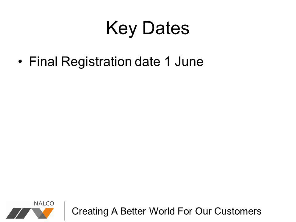 Key Dates Final Registration date 1 June