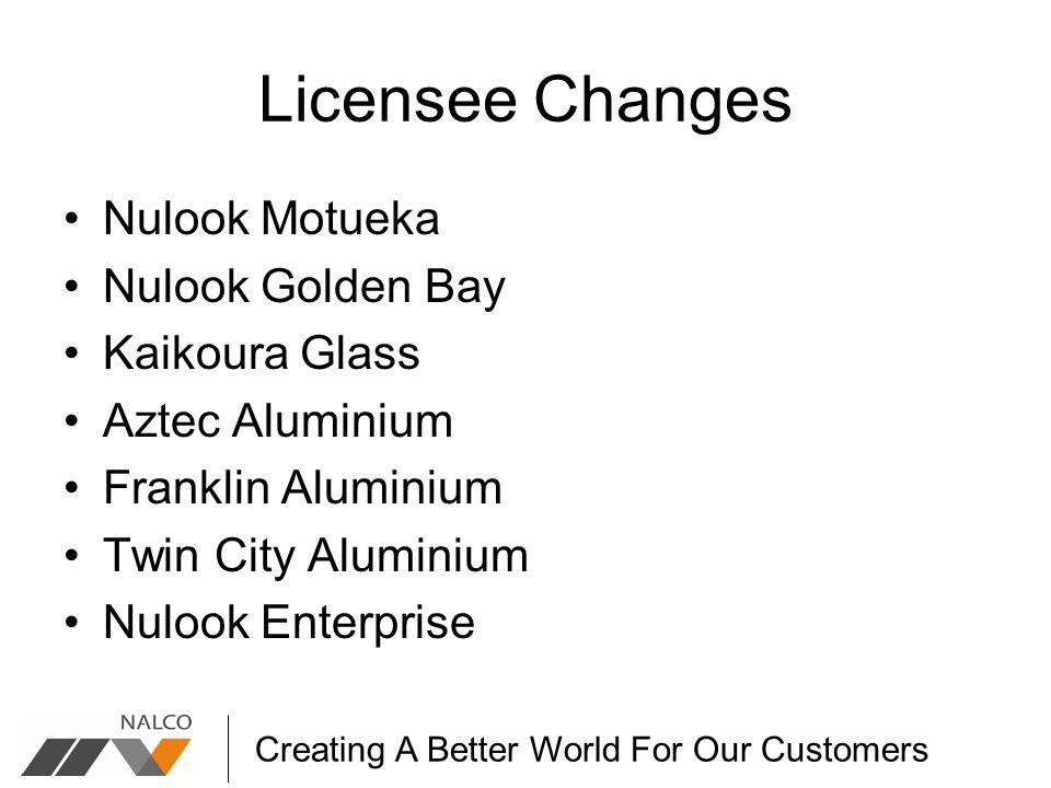 Creating A Better World For Our Customers Licensee Changes Nulook Motueka Nulook Golden Bay Kaikoura Glass Aztec Aluminium Franklin Aluminium Twin City Aluminium Nulook Enterprise