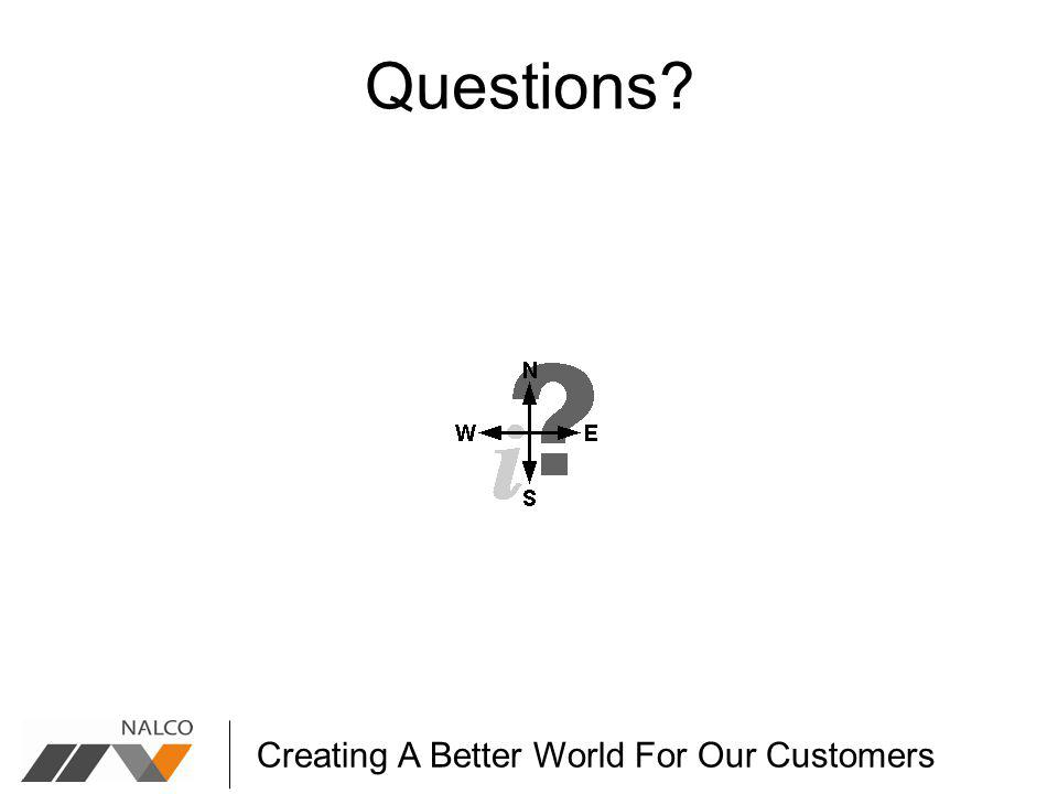 Creating A Better World For Our Customers Questions