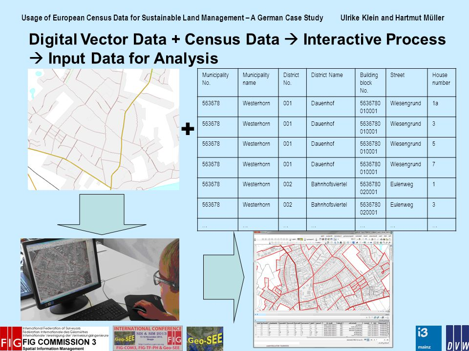 Usage of European Census Data for Sustainable Land Management – A German Case Study Ulrike Klein and Hartmut Müller Digital Vector Data + Census Data Interactive Process Input Data for Analysis Municipality No.