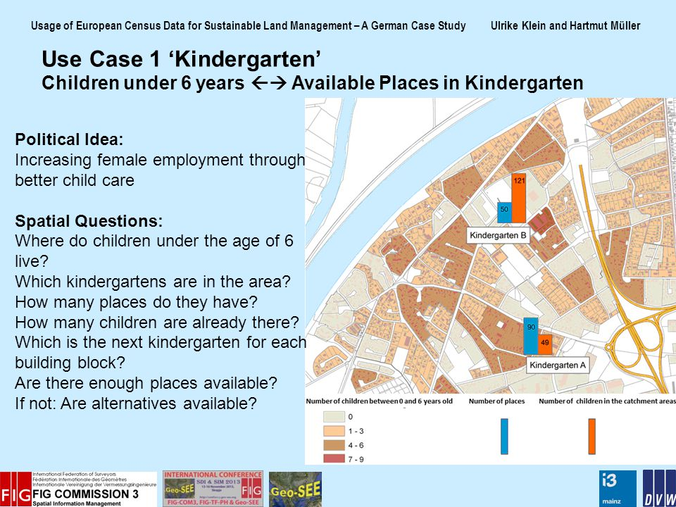 Usage of European Census Data for Sustainable Land Management – A German Case Study Ulrike Klein and Hartmut Müller Use Case 1 Kindergarten Children under 6 years Available Places in Kindergarten Political Idea: Increasing female employment through better child care Spatial Questions: Where do children under the age of 6 live.