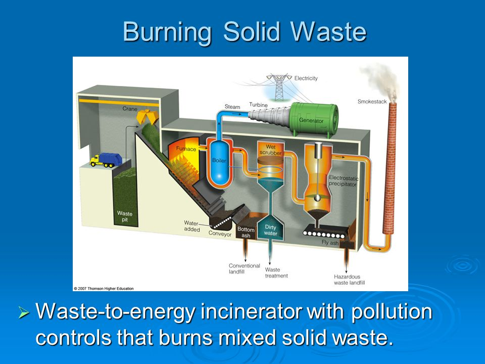 Burning Solid Waste Waste-to-energy incinerator with pollution controls that burns mixed solid waste. Waste-to-energy incinerator with pollution contr