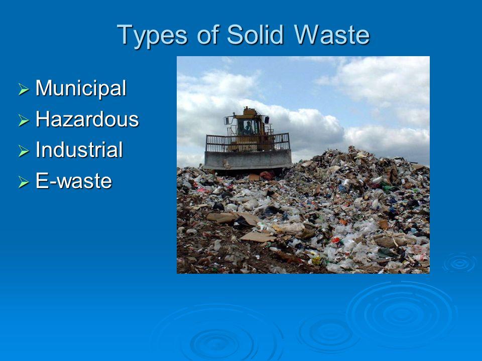 Types of Solid Waste Municipal Municipal Hazardous Hazardous Industrial Industrial E-waste E-waste