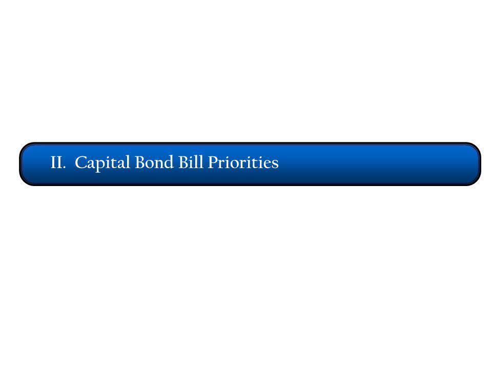II. Capital Bond Bill Priorities