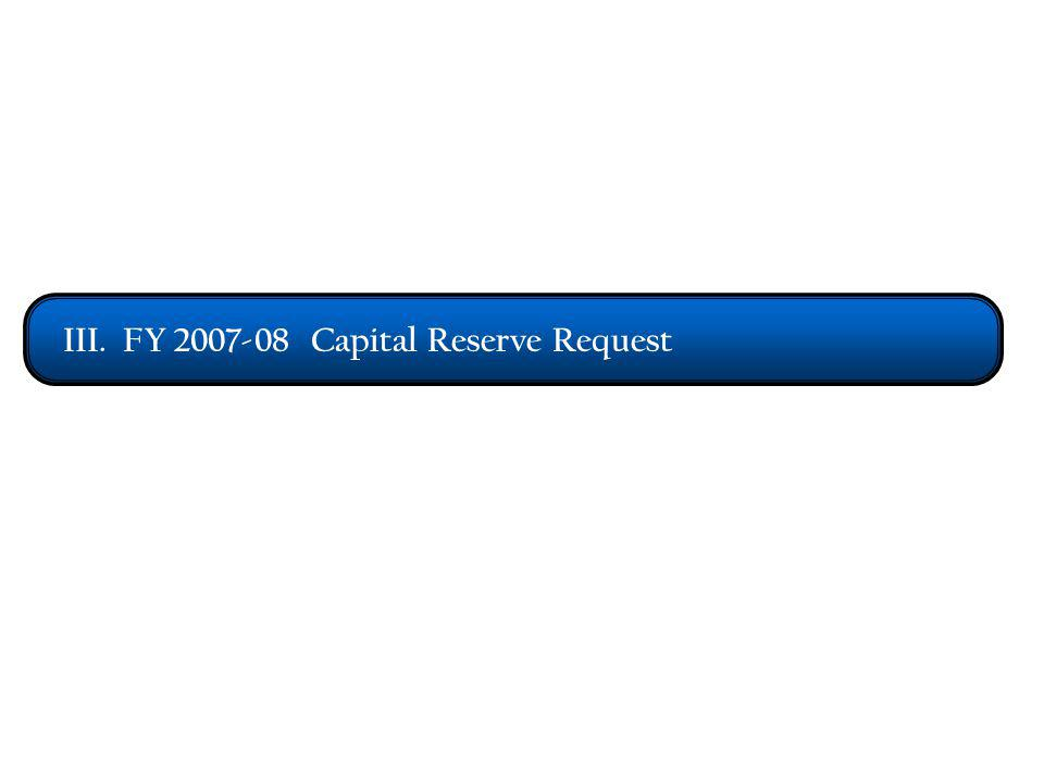 III. FY Capital Reserve Request