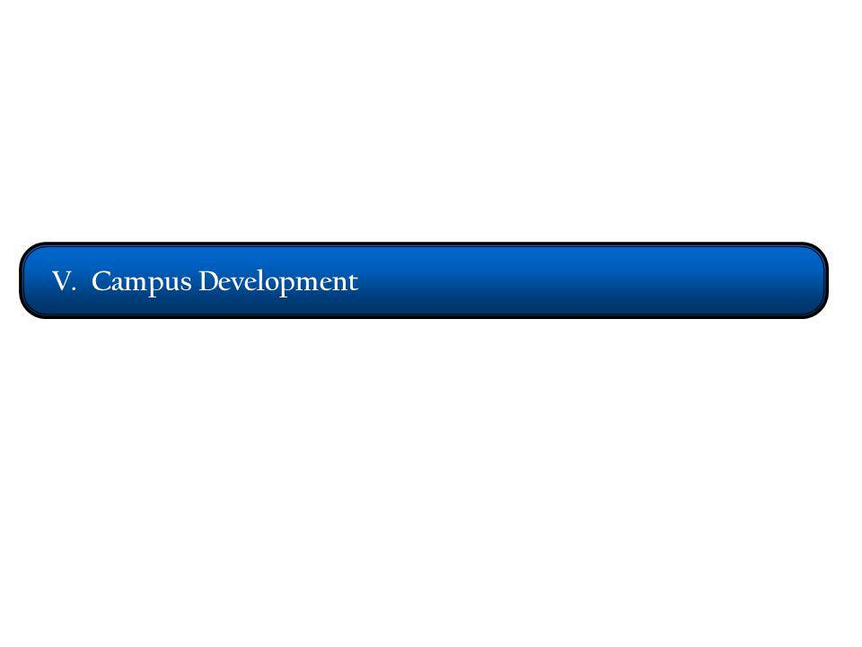 III. Financial Overview of Auxiliaries V. Campus Development
