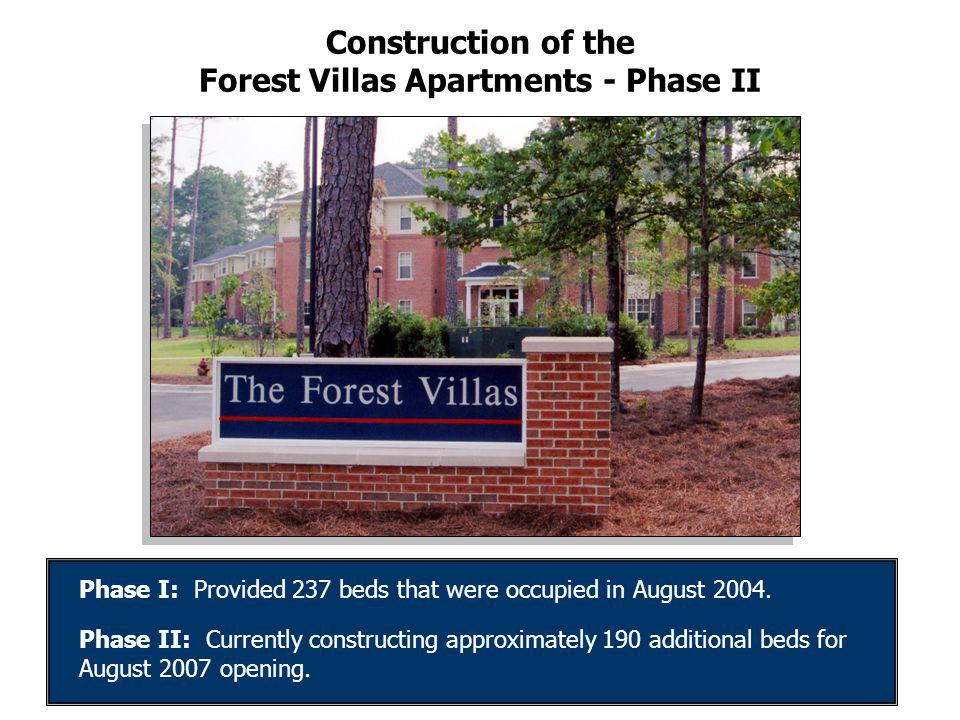 Construction of the Forest Villas Apartments - Phase II Phase I: Provided 237 beds that were occupied in August 2004.