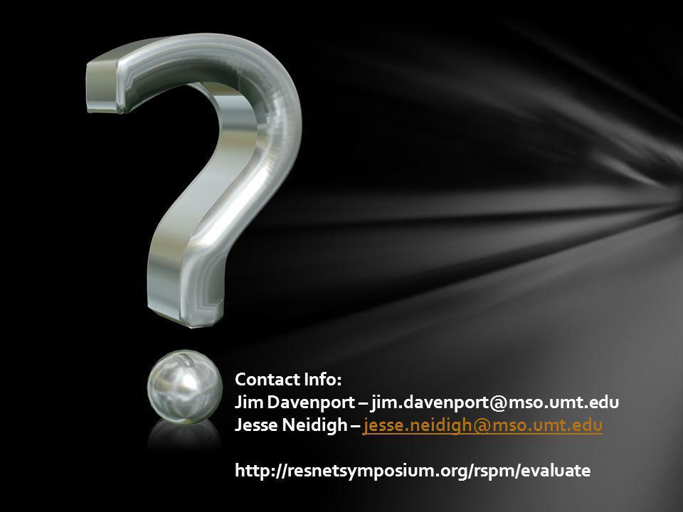 Contact Info: Jim Davenport – jim.davenport@mso.umt.edu Jesse Neidigh – jesse.neidigh@mso.umt.edujesse.neidigh@mso.umt.edu http://resnetsymposium.org/rspm/evaluate