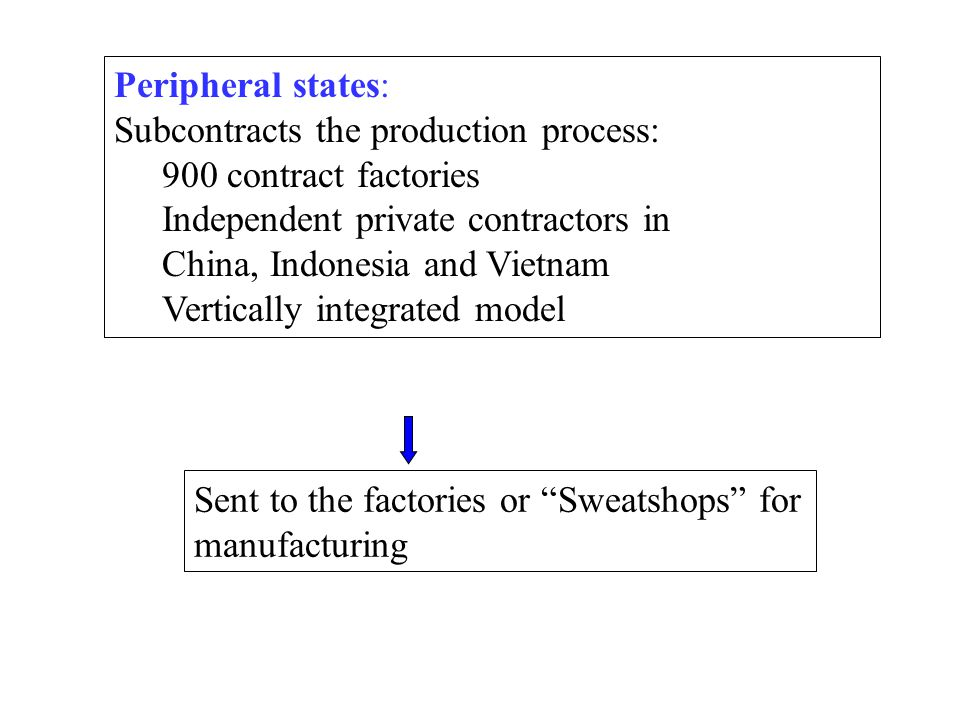 Sent to the factories or Sweatshops for manufacturing Peripheral states: Subcontracts the production process: 900 contract factories Independent private contractors in China, Indonesia and Vietnam Vertically integrated model