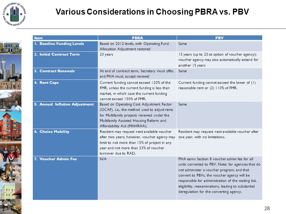 Various Considerations in Choosing PBRA vs.PBV 28 ItemPBRAPBV 1.