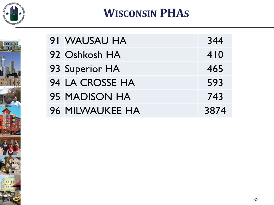 91WAUSAU HA344 92Oshkosh HA410 93Superior HA465 94LA CROSSE HA593 95MADISON HA743 96MILWAUKEE HA3874 W ISCONSIN PHA S 32