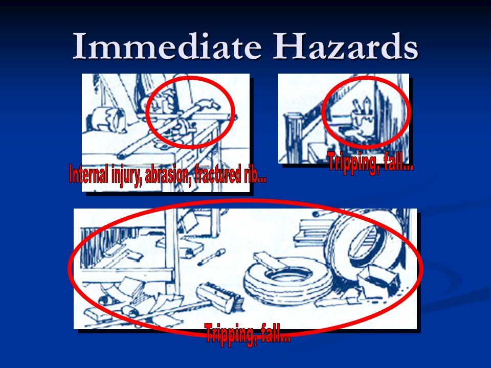 Recognizing Hazards
