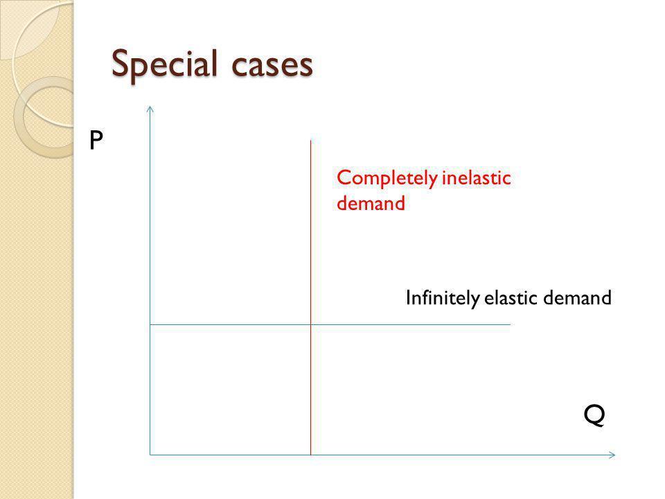 Special cases Q P Infinitely elastic demand Completely inelastic demand