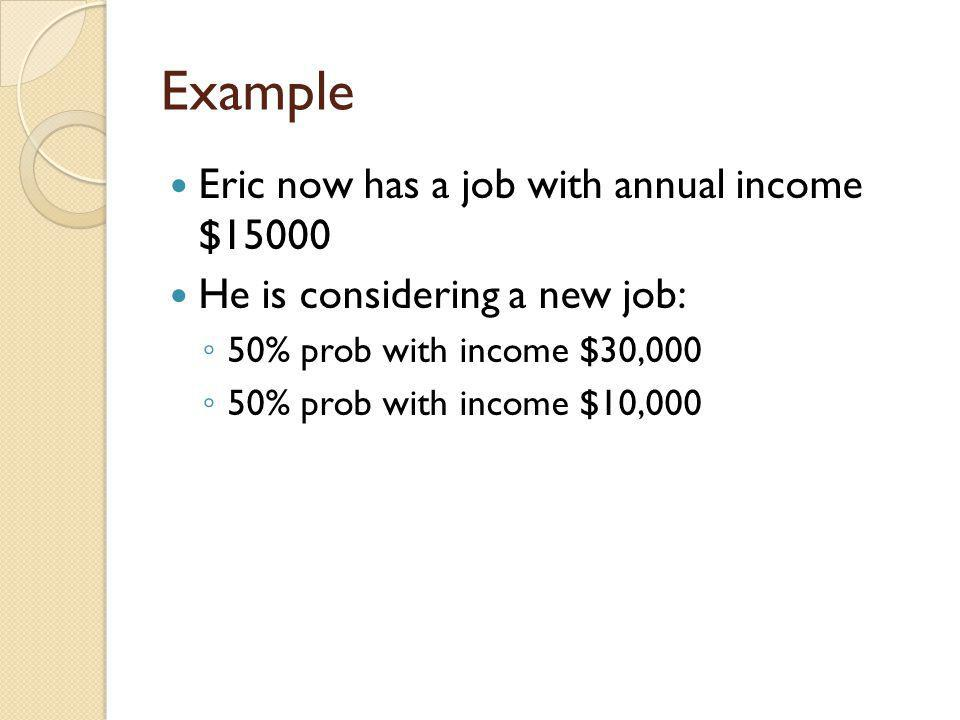 Example Eric now has a job with annual income $15000 He is considering a new job: 50% prob with income $30,000 50% prob with income $10,000