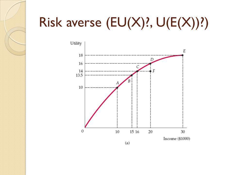 Risk averse (EU(X)?, U(E(X))?)