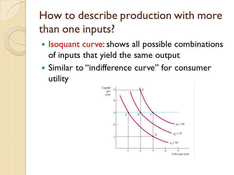 How to describe production with more than one inputs? Isoquant curve: shows all possible combinations of inputs that yield the same output Similar to