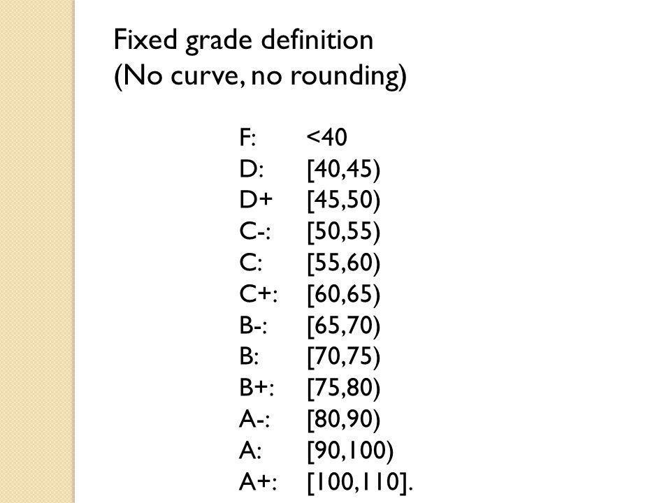F: <40 D: [40,45) D+ [45,50) C-: [50,55) C: [55,60) C+: [60,65) B-: [65,70) B: [70,75) B+: [75,80) A-: [80,90) A: [90,100) A+:[100,110]. Fixed grade d