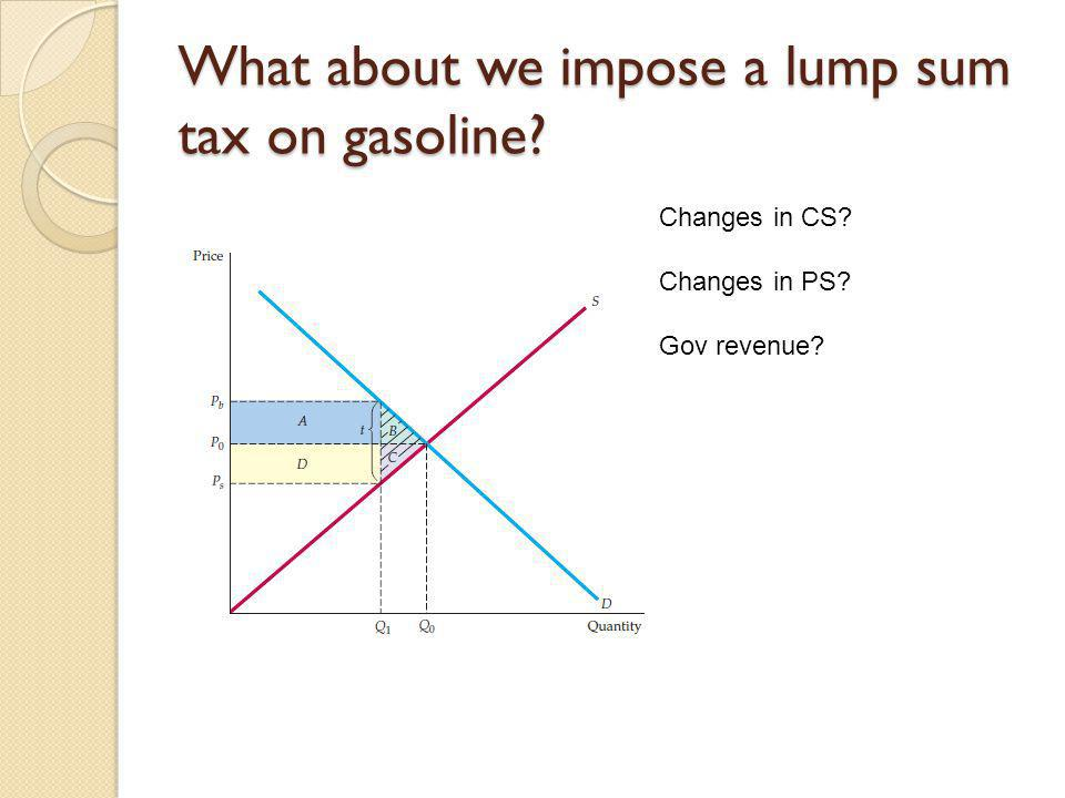 What about we impose a lump sum tax on gasoline? Changes in CS? Changes in PS? Gov revenue?