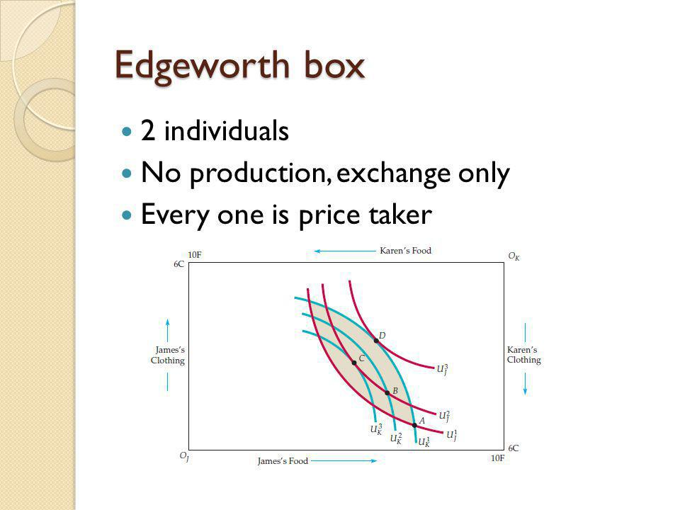 Edgeworth box 2 individuals No production, exchange only Every one is price taker