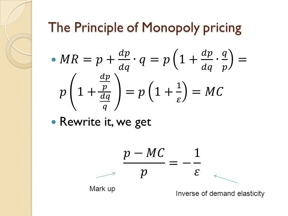 The Principle of Monopoly pricing Mark up Inverse of demand elasticity