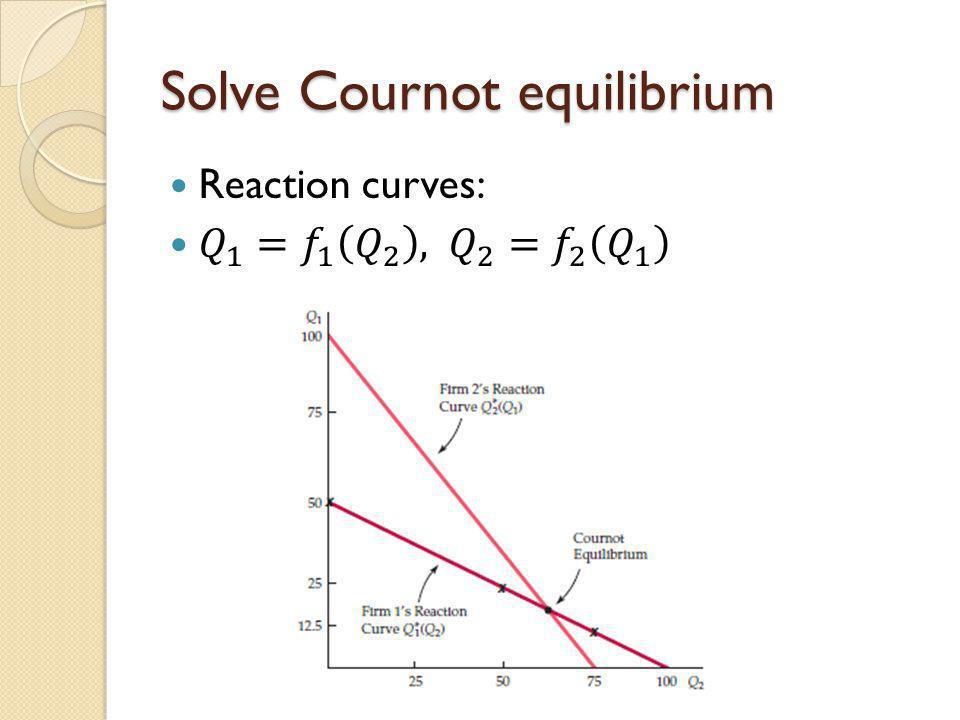 Solve Cournot equilibrium