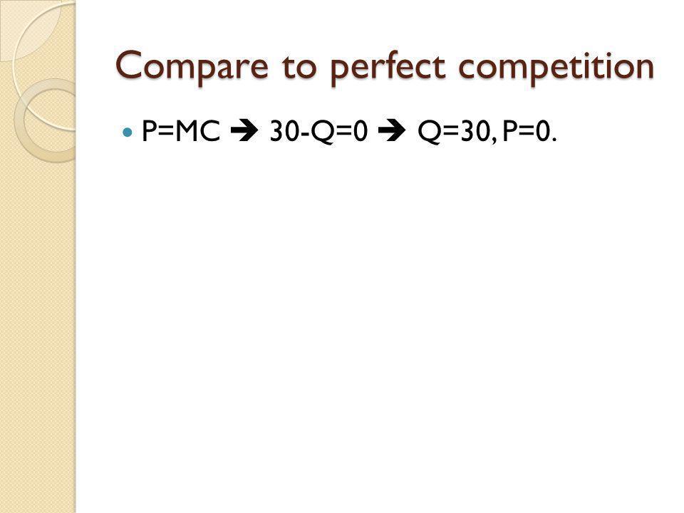 Compare to perfect competition P=MC 30-Q=0 Q=30, P=0.