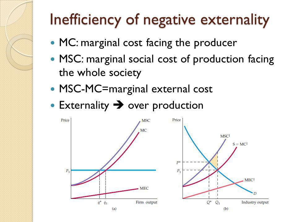 Inefficiency of negative externality MC: marginal cost facing the producer MSC: marginal social cost of production facing the whole society MSC-MC=mar