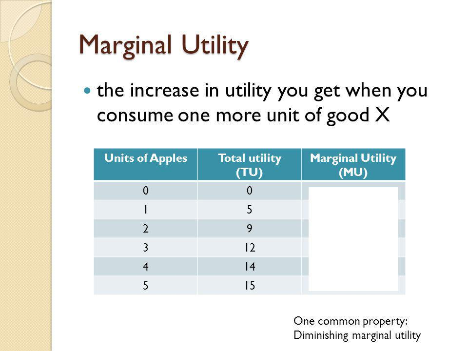 Marginal Utility the increase in utility you get when you consume one more unit of good X Units of ApplesTotal utility (TU) Marginal Utility (MU) 00 1