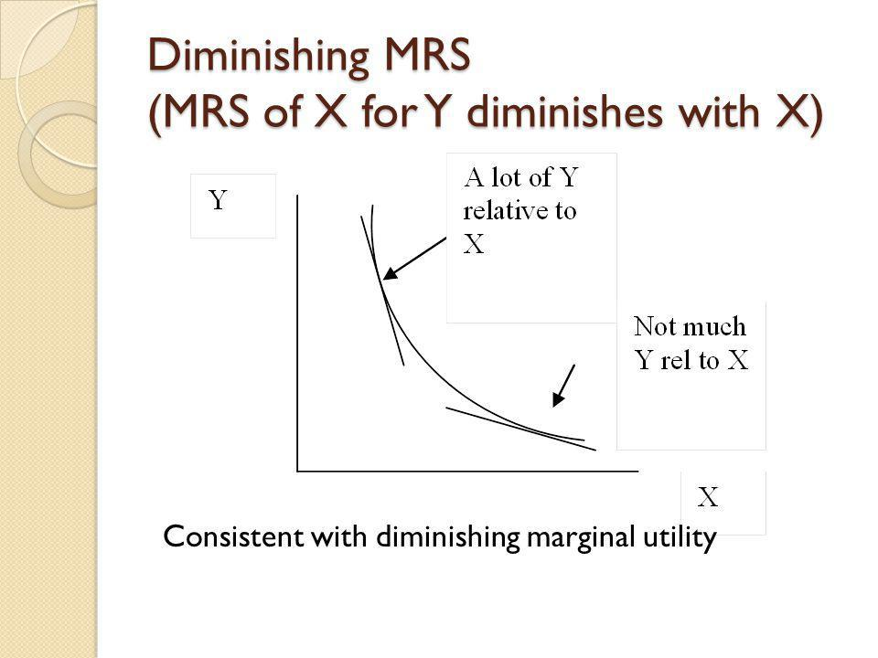Diminishing MRS (MRS of X for Y diminishes with X) Consistent with diminishing marginal utility